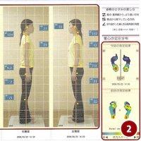 【初回限定】デジタル姿勢測定 ※当院は女性専用です