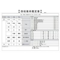 1/25 K様専用【四柱推命】個別鑑定(鑑定書付)