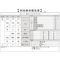 対面:四柱推命個別鑑定60分+運勢カレンダー1ヶ月分
